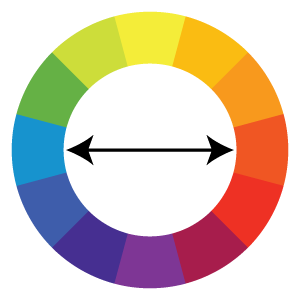 цветового круга