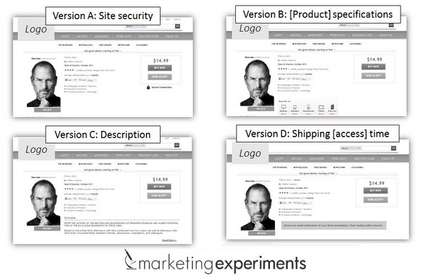 Marketing Experiments