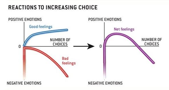 Чистые эмоции