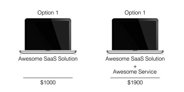SaaS-решение