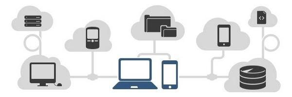 Иллюстрация к статье: Что такое интернет-интеграция (Web Integration)?
