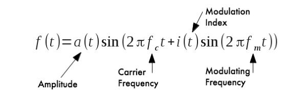 FM-уравнение