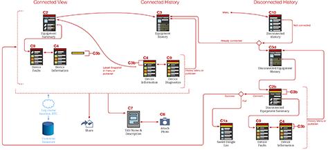 Пример диаграммы task-flow