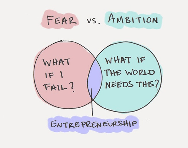 Иллюстрация к статье: Страх против амбиций