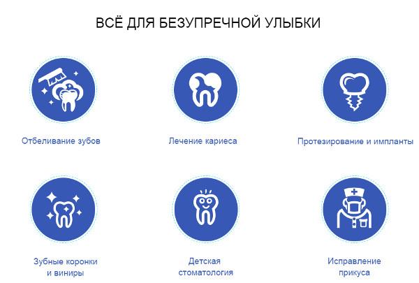 Сферы потенциальной деятельности клиники