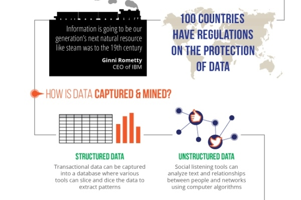 Транзакции и другие структурированные данные