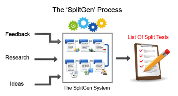 Методика SplitGen