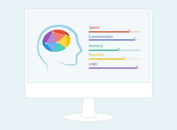 Memorado: мобильный «спортзал для мозга», когнитивистика и венчурные инвесторы
