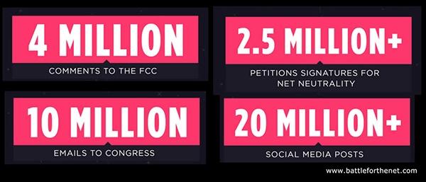 Против слияния кабельных компаний