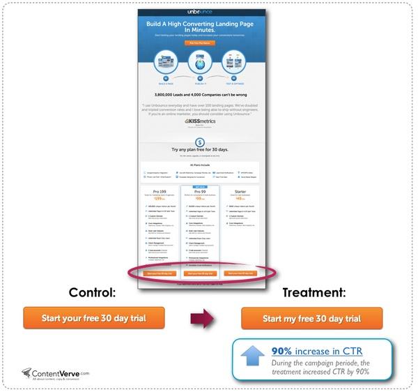 Изображение - Структура продающего лендинга советы, примеры, данные статистики image04