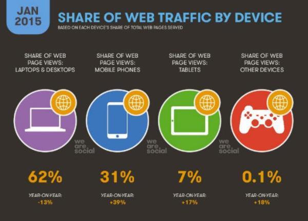 интернет-трафик