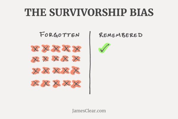 Ошибка выжившего