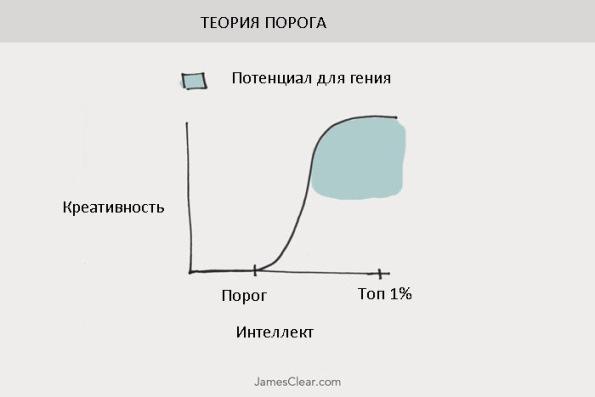 Теория Порога