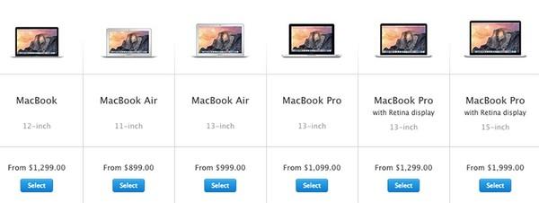 Сравнение цен — еще одна умная ценовая стратегия