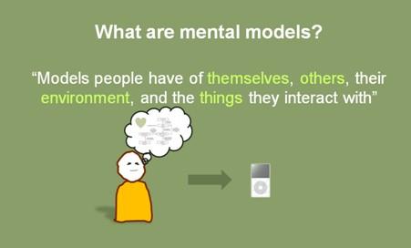 Концепция ментальных моделей