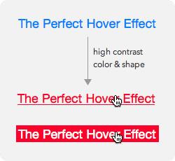 Идеальный hover-эффект