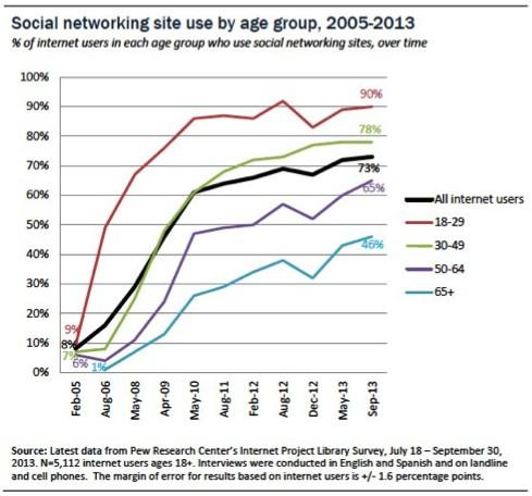 Мониторинг социальных медиа