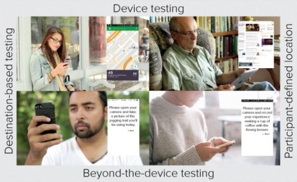 Device testing