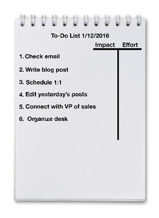 Составьте список дел