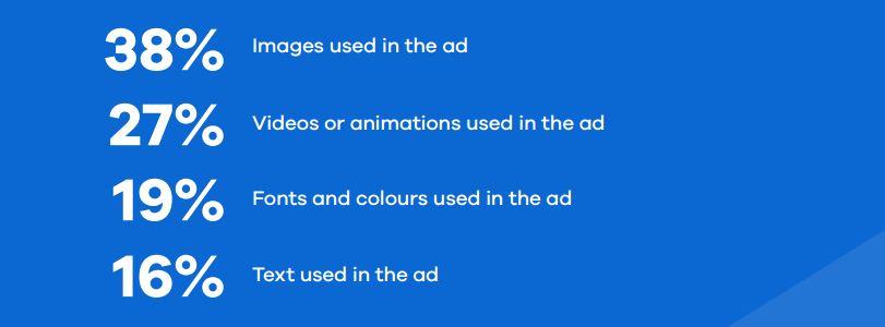 Фактор №3: Дизайн медийной рекламы