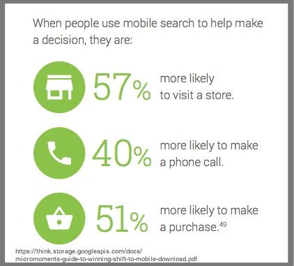 Поиск на мобильных устройствах