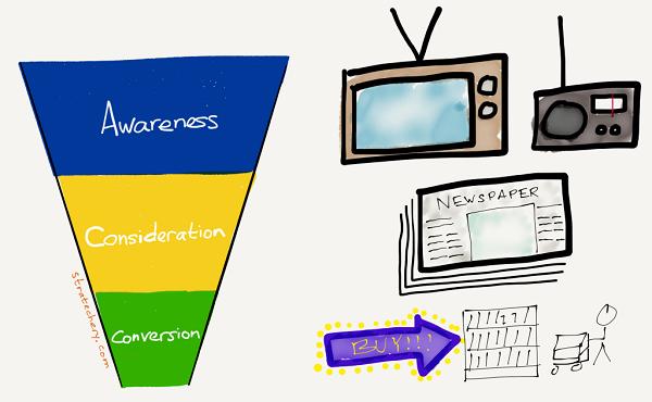 Телевидение и радио