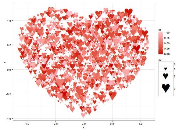 Иллюстрация к статье: Что такое статистическая значимость при оптимизации конверсии?