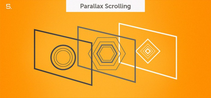 parallax scroling