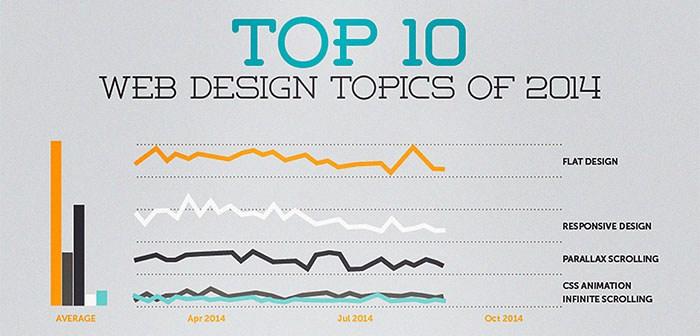 Иллюстрация к статье: Топ 10 лучших фитч в веб дизайне
