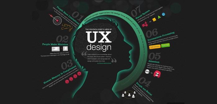 Иллюстрация к статье: Кто такие UX дизайнеры и чем они занимаются