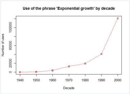таблицы и графики