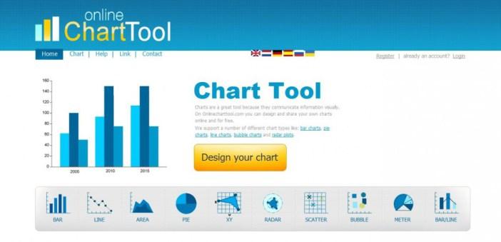 1412733162online-chart-tooljpg