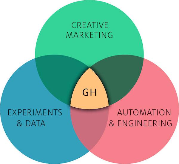 Иллюстрация к статье: Growth hackers и UX-дизайнеры: почему они должны работать вместе?
