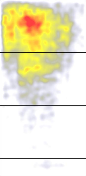 Тепловая карта