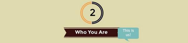 Кто вы