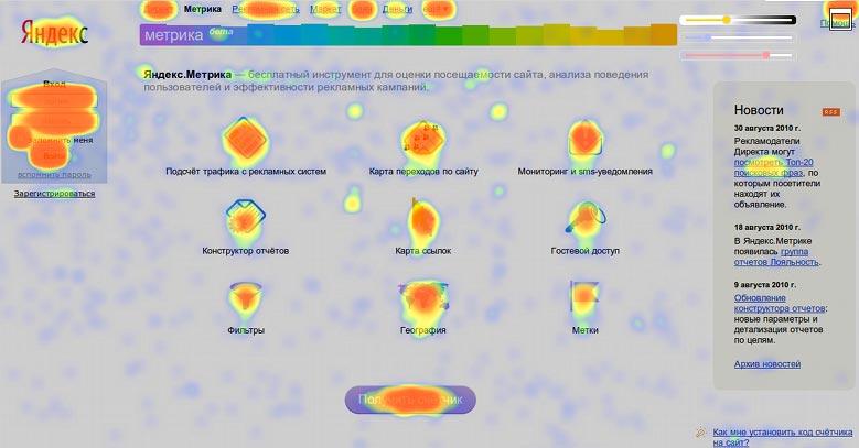 Пример тепловой карты кликов