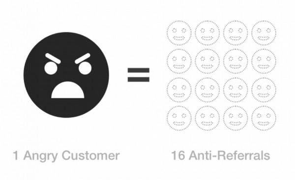 клиентский опыт.