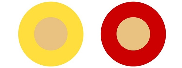Цветовой контраст