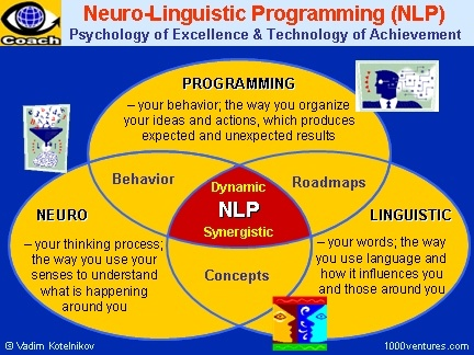 Нейролингвистика