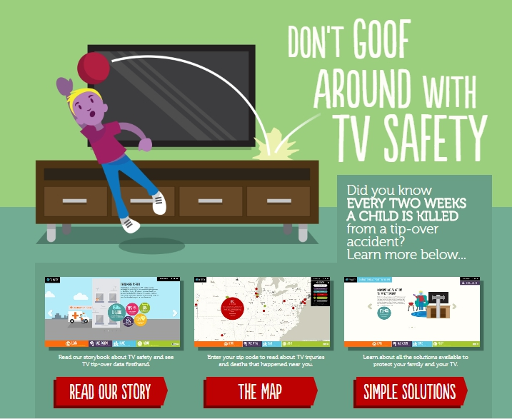 35. TV safety