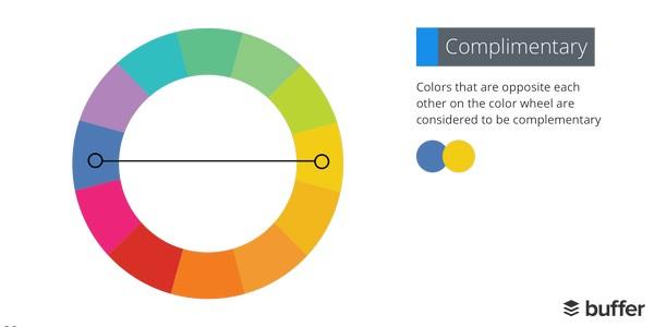 Аналогичные цветовые схемы