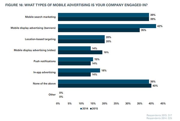 типы мобильной рекламы