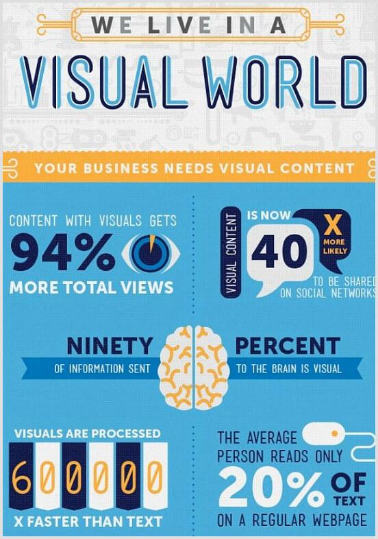 7. Визуальный контент: Смотри и учись