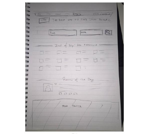 Домашняя страница Yelp
