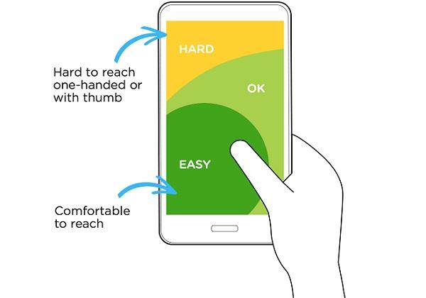 держат смартфоны 3 основными способами