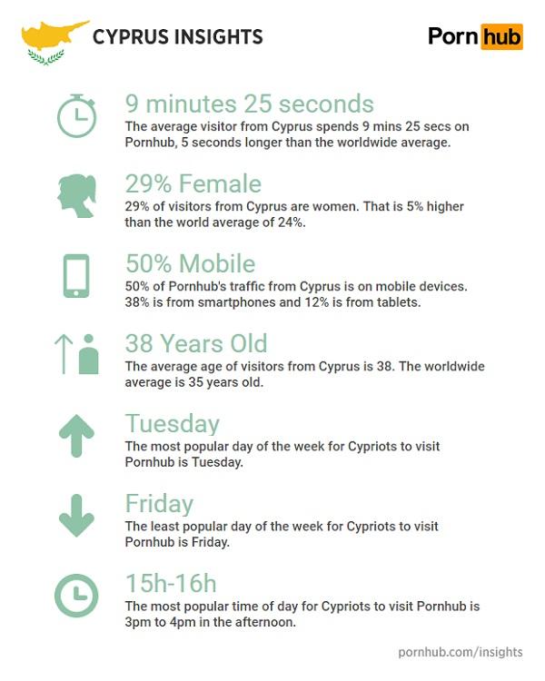 Данные по Кипру