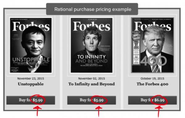 ценообразование Forbes