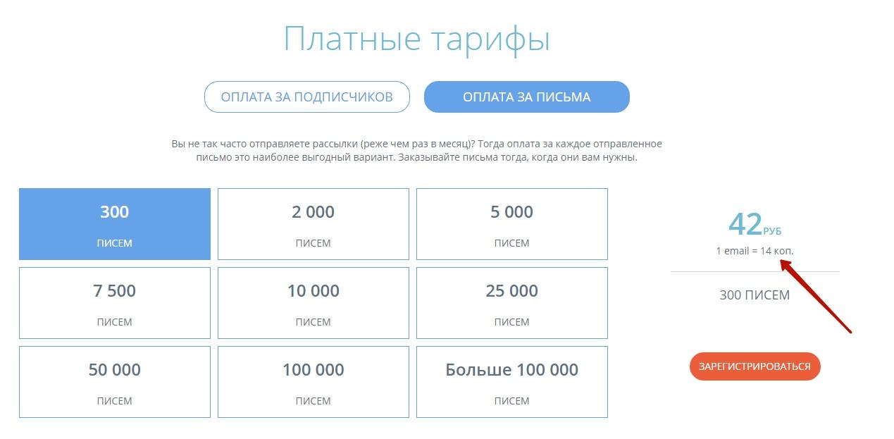 сервис Печкин-mail