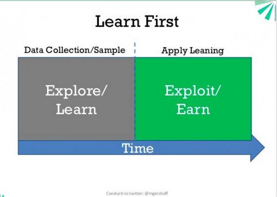 Принцип «Сначала изучение»