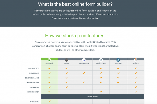 Formstack Comparison Landing Page